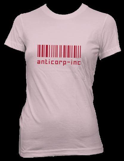 Anticorp Inc